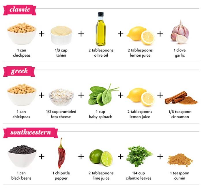From Around the World: 13 Ways to Make Hummus at Home